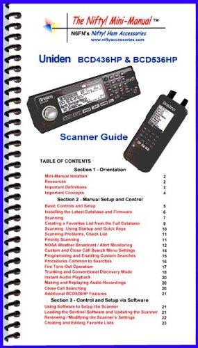 Uniden Bcd436hp Homepatrol Series Digital Handheld Scanner border=